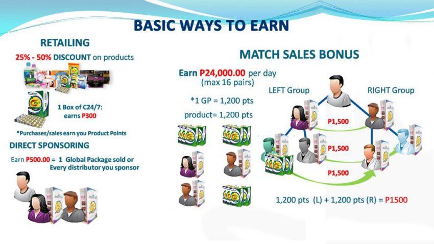 AIM Global - basic ways to earn