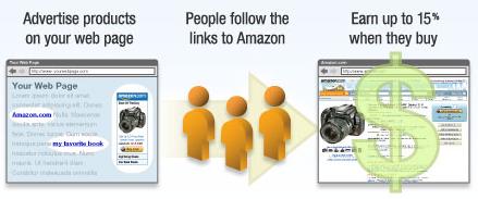 Amazon -earn money on Amazon